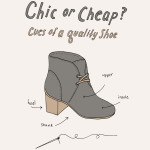 How to Pick Out a Good Quality Shoe